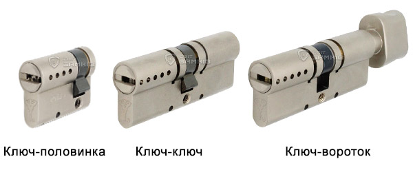 MUL-T-LOCK Interactive+ варианты корпуса