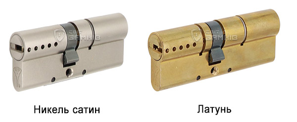 MUL-T-LOCK Interactive+ варианты цвета