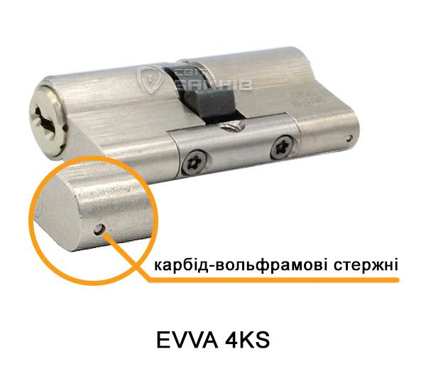 EVVA 4KS із захистом проти свердління