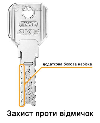 EVVA 4KS нарізка ключа
